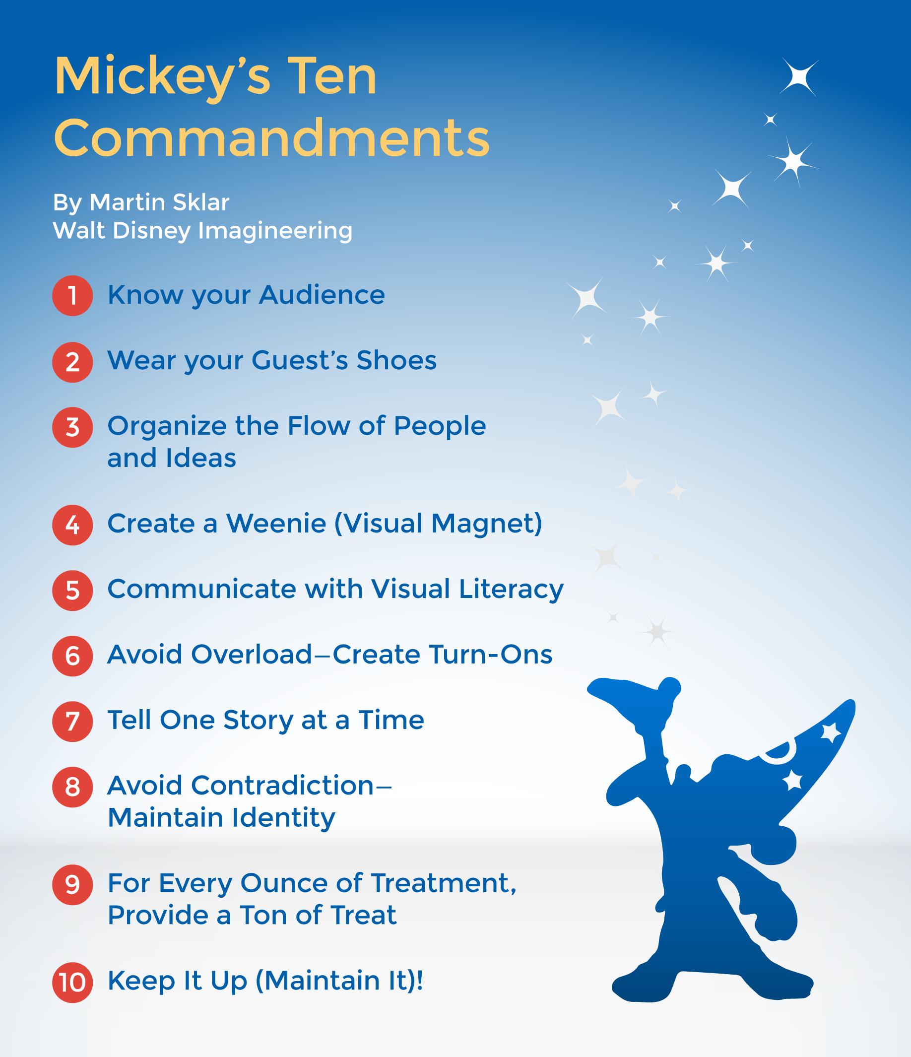 Mickey's Ten Commandments | Jason Bitner Art & Design